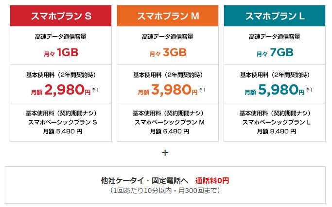 Y!mobile(ワイモバイル)のキャンペーンが凄い。iPhone 5sが激安、Nexus6、AQUOS Crystal Y2、が驚きの価格。