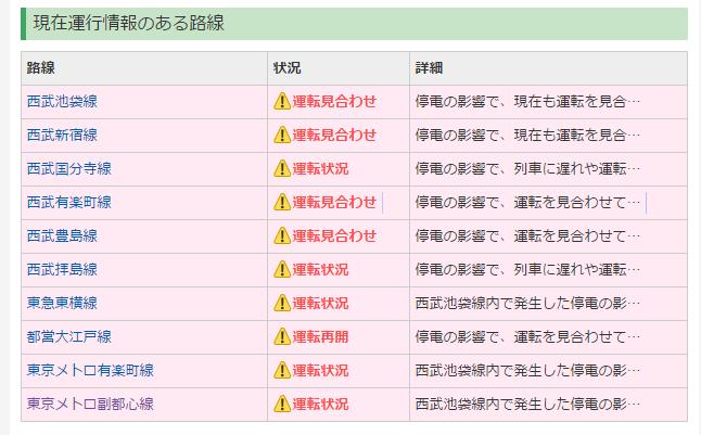 東京で停電発生!原因はなんだ。電車はどうなってる?