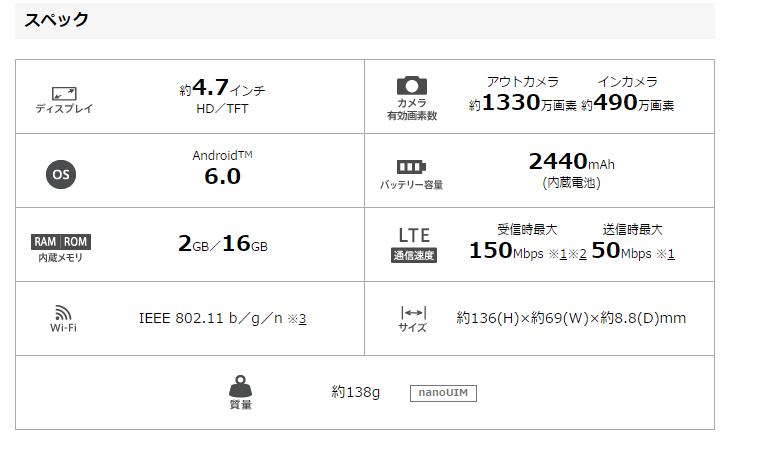 MONO MO-01J。価格は650円で性能はどうだ!予約はどうしたらいいの?お勧めは料金プランは?