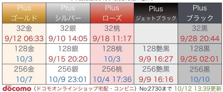 iphone7plusの入荷状況と在庫を確認。10月12日で結構出てきたね!