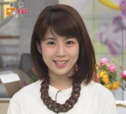 田中萌アナと加藤泰平が不倫関係。降板もありえるね!