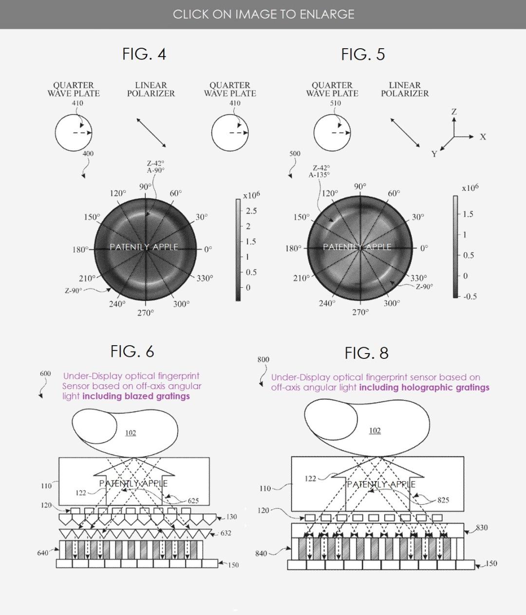光学式指紋認証センサーの構造3