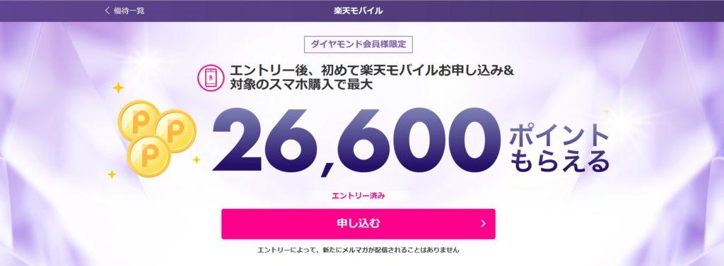 楽天モバイルの事前エントリーポイント増額キャンペーン
