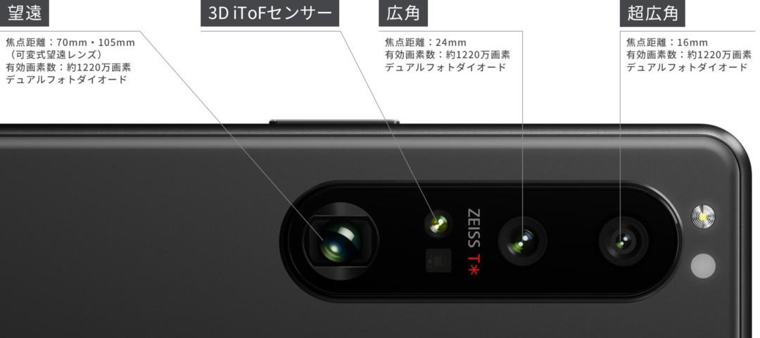 xperia1Ⅲのカメラ性能
