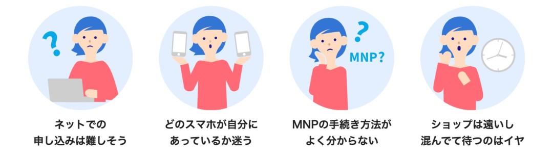 BM-support