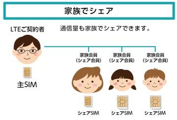BM-share