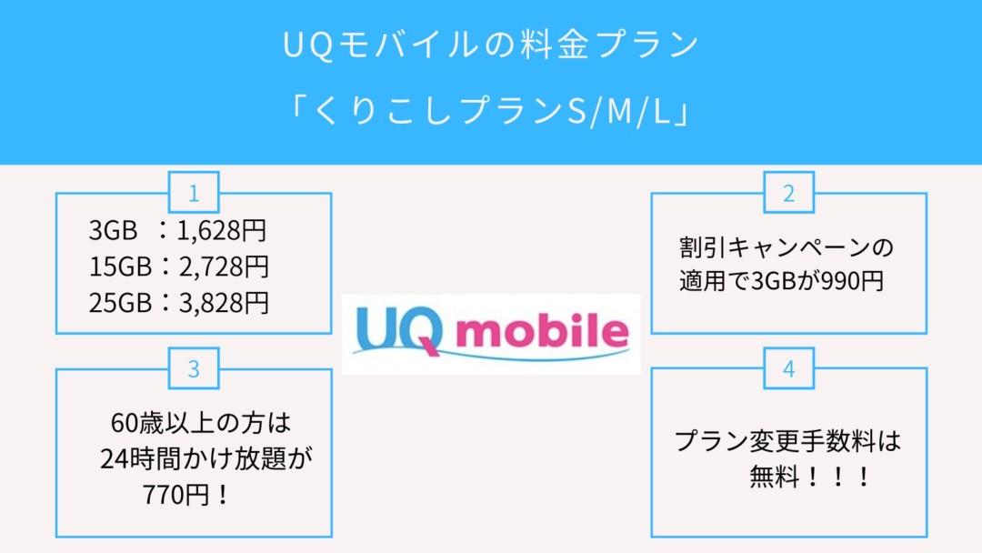 【2021年最新版】UQモバイルの料金プラン「くりこしプランS/M/L」を徹底解説!