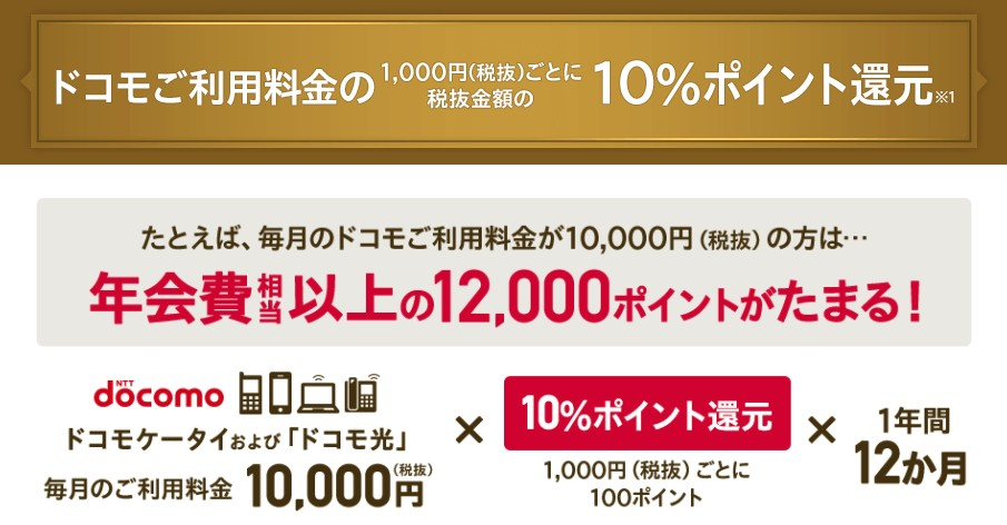 d card-Gold