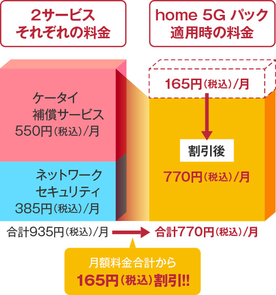 home 5G-pack2